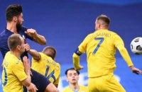 Збірна України розгромно програла Франції в товариському матчі - 1:7