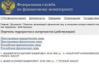 Россия внесла 22 украинца из Крыма в перечень террористов и экстремистов