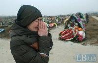 У Донецькій області в січні загинули 112 цивільних через обстріли бойовиків