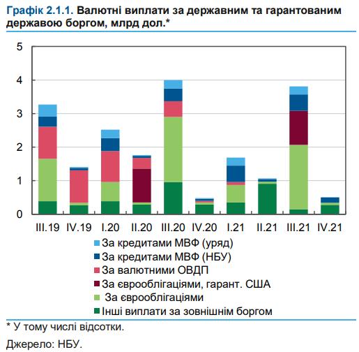 ВНацбанке назвали основные риски для украинской экономики