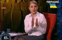 Тимошенко: парламентські вибори слід проводити якомога швидше