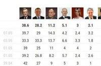 У Польщі стартували президентські вибори