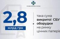 СБУ викрила махінації на ринку цінних паперів на 2,8 млрд гривень (оновлено)