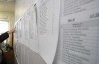 Абітурієнти подали вже 652 електронні заяви до ВНЗ