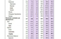 Бюджетні економії: темне минуле ЄС і світле майбутнє України?
