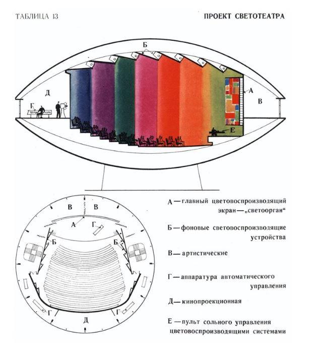 Проект кольоромузичного театру