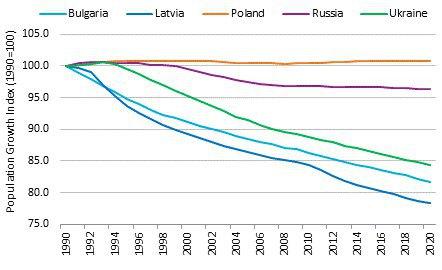 Источник данных: Euromonitor International from national statistics/UN