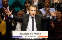 Макрон вийшов у лідери президентських перегонів у Франції