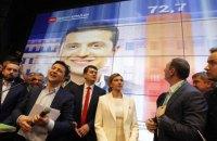 Посольство США поздравило Зеленского с победой на выборах