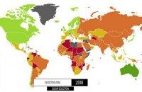 В рейтинге экономической свободы Украина вновь заняла худшее в Европе место