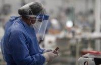 Україна вийшла на друге місце у Європі за добовою смертністю від COVID-19
