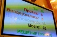 Одесский горсовет признал Россию агрессором