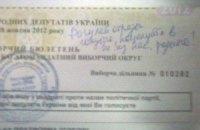 Політичні частівки на бюлетенях пишуть у Криму