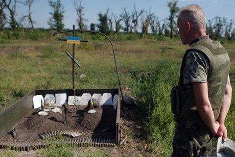 Девять военных погибли за сутки на Донбассе (обновлено)