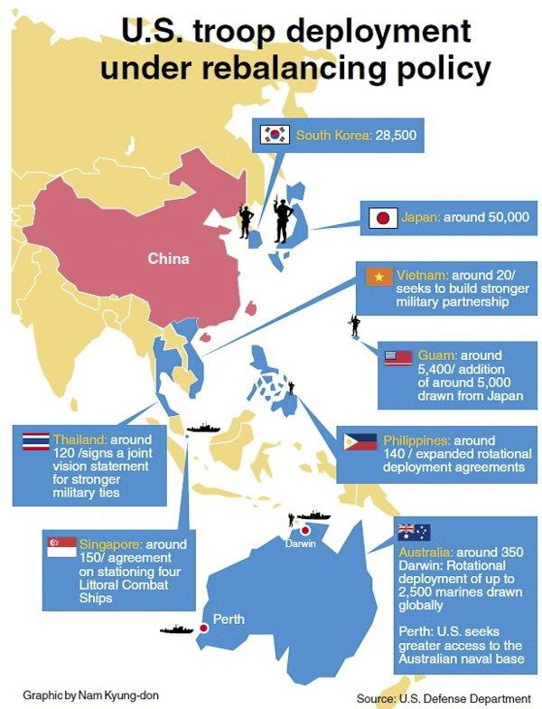 Американское военное присутствие в Тихоокеанском регионе