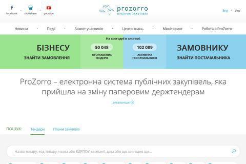 Сайт Prozorro неработает