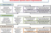 Агресивна економіка України. Пріоритети Нової промислової політики