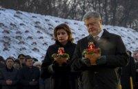 Историческая ответственность за Голодомор лежит на России как правопреемнице СССР, - Порошенко