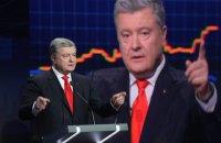 Украина готовит иск в международный суд ООН из-за агрессии РФ в Керченском проливе, - Порошенко