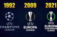L'Equipe оприлюднив призовий фонд єврокубкового сезону-2021/22