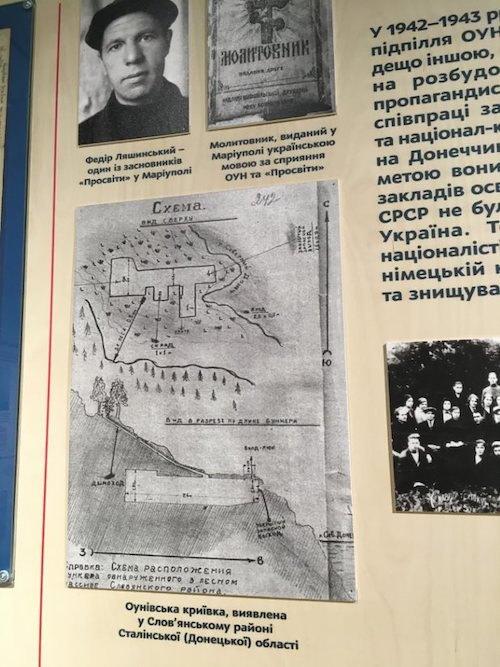 Схема ОУНівської криївки у Слов'янському районі на Донеччині, виявленої і описаної радянськими спецслужбами