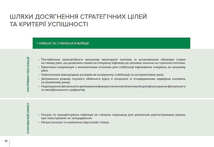 Національний банк визначив сім стратегічних цілей розвитку