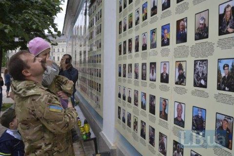Від початку АТО на Донбасі загинули 2,3 тис. військових