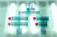 Правда о менингите, лондонская победа Пинчука и результат IT-санкций