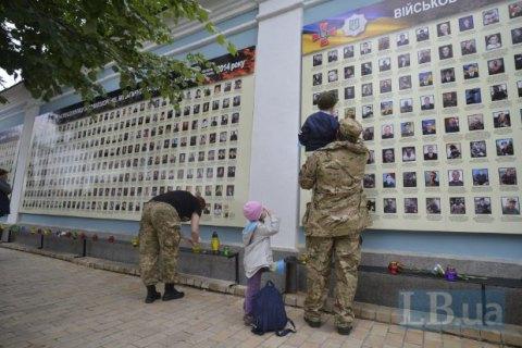 Від початку АТО загинули 2145 бійців ЗСУ, - Міноборони