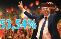 Проросійський кандидат програла на виборах мера Кишинева