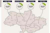 Обнародованы данные о явке на выборах (обновлено)