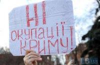 Інститут нацпам'яті створив відеоколекцію свідчень про окупацію Криму