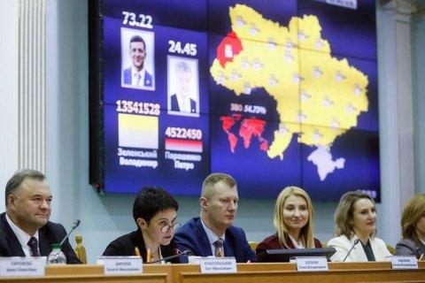ЦИК объявил официальные результаты второго тура выборов президента Украины