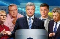 Економічні обіцянки кандидатів: від сталого розвитку до «золотої України»