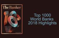 Четыре китайских банка возглавили рейтинг крупнейших в мире