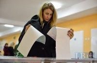 Рада закрила засідання, не проголосувавши за виборчу реформу