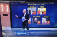 """""""Первый канал"""" придумал 35 концертов """"Океана Эльзы"""" в России"""