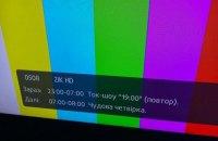 """49% українців підтримали закриття """"каналів Медведчука"""", - опитування"""