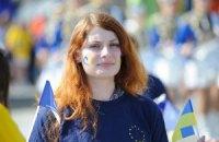 Цивілізаційний вибір України