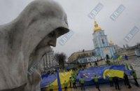 Сучасні Європейські перспективи України