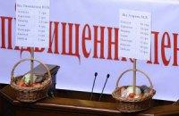 Потребительская корзина – уродливое отражение украинской власти