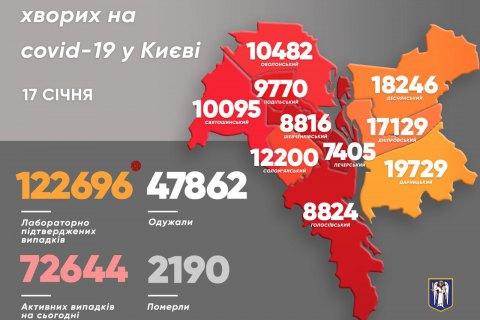 У Криму - 253 нових випадки COVID-19, померли ще 8 пацієнтів - влада