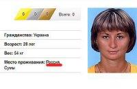 Скандал в Сочі: росіяни привласнили українські міста