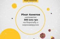 Рінат Ахметов направляє 300 мільйонів гривень на боротьбу з коронавірусом