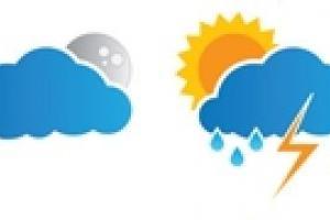 В Украине ожидаются жаркие и дождливые выходные
