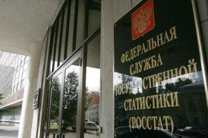 С начала года инфляция в России составила 2,4%