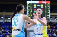 Женская сборная Украины по баскетболу вышла в финал чемпионата Европы-2019