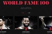 ESPN опублікував топ-100 найпопулярніших спортсменів світу