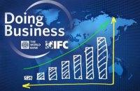 В МЭРТ прокомментировали подъем Украины в рейтинге Doing Business