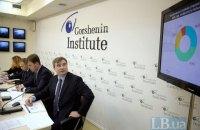 Как украинцы относятся к искусственному интеллекту?